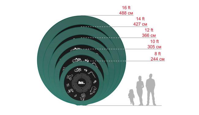Размеры батутов в футах и сантиметрах